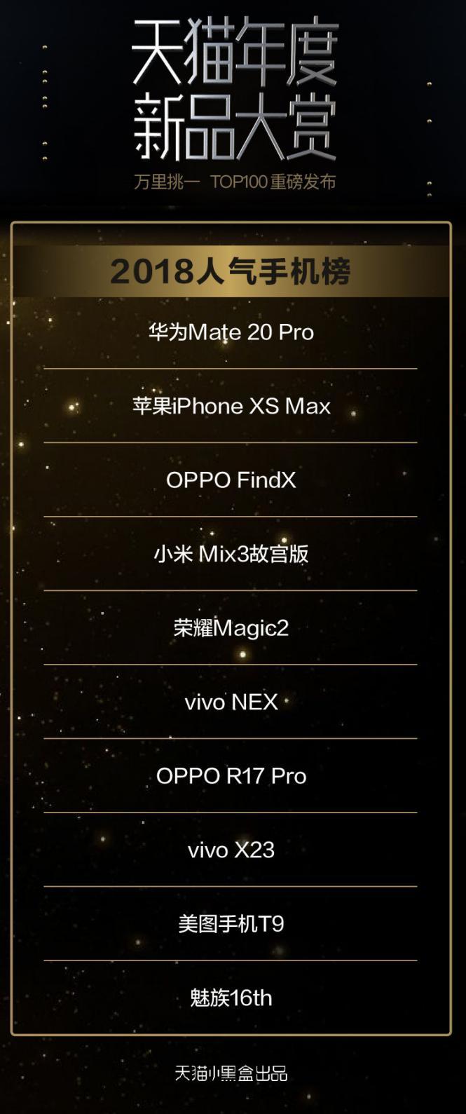 美图T9入围天猫2018年度最佳新品榜单TOP100,国货手机崛起!