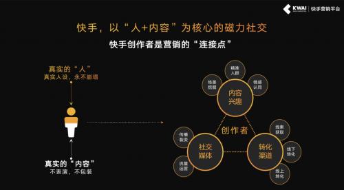 """深挖私域流量,""""快手KA客户培训沙龙""""助力品牌沉淀社交资产"""
