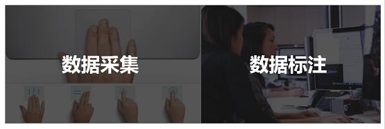 京东数科旗下数据服务平台 京东