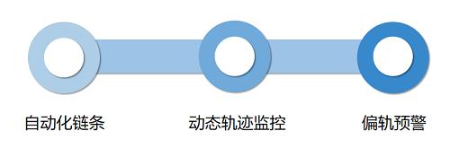 """驿""""+"""":无人快递驿站智慧解决方案"""