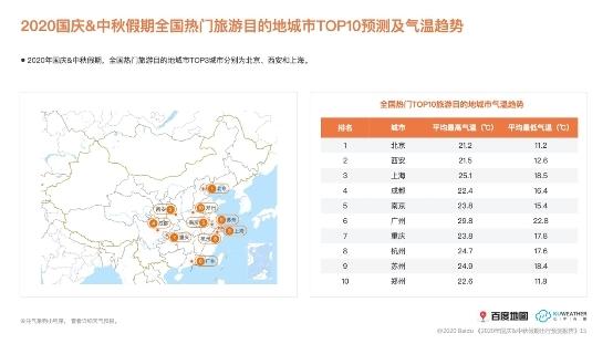 十月国内最佳旅游景点:5省份超12000人旅游团打卡大武汉