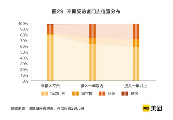 美团联合中商联发布《2020中国生活美容行业发展报告》,市场规模超6000亿